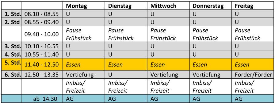 Unterrichts- und Pausenzeiten - GS Nordhorn Klasse 1