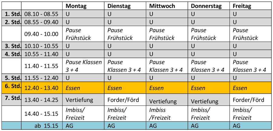Unterrichts- und Pausenzeiten Klasse 3 - GS Nordhorn