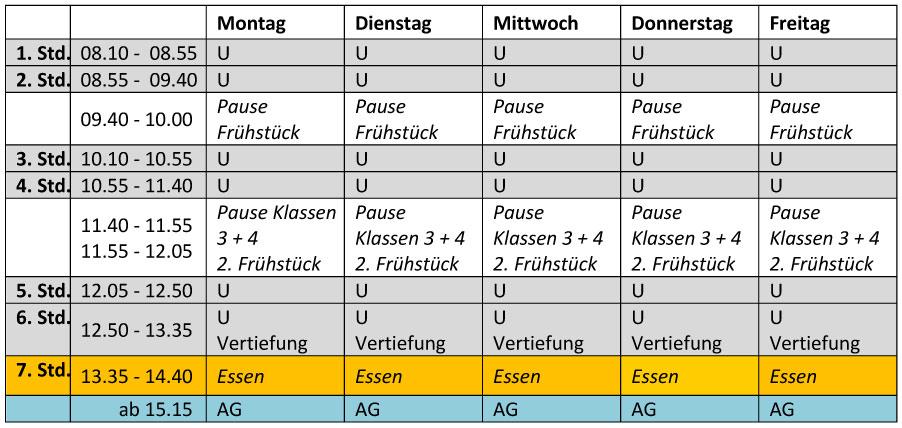 Unterrichts- und Pausenzeiten Klasse 4 – GS-Nordhorn